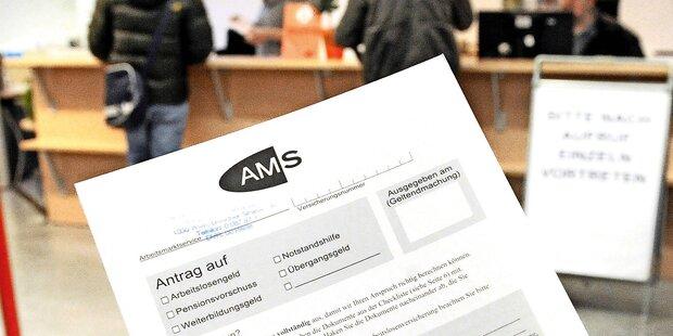 Der Salzburger Arbeitsmarkt im November