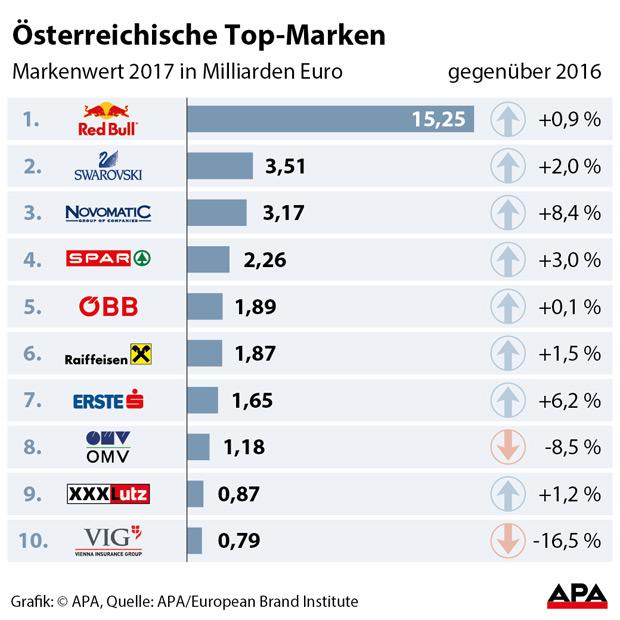 APAÖsterreichische-Top-Mark.jpg