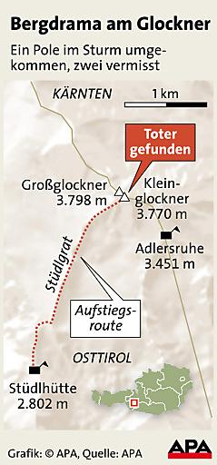 Großglockner