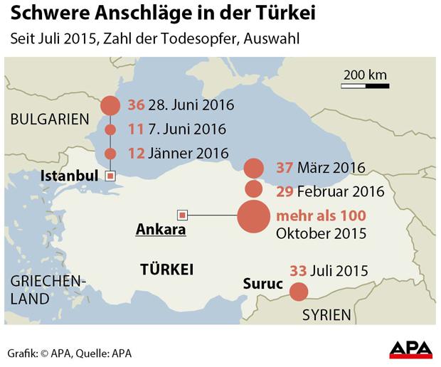 Grafik Terror in der Türkei