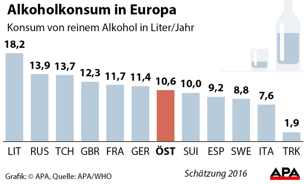 APAAlkoholkonsum-in-Europa-.jpg