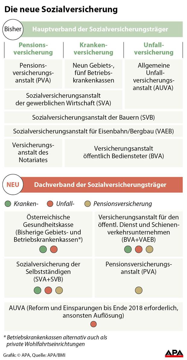 APADie-neue-Sozialversicher.jpg