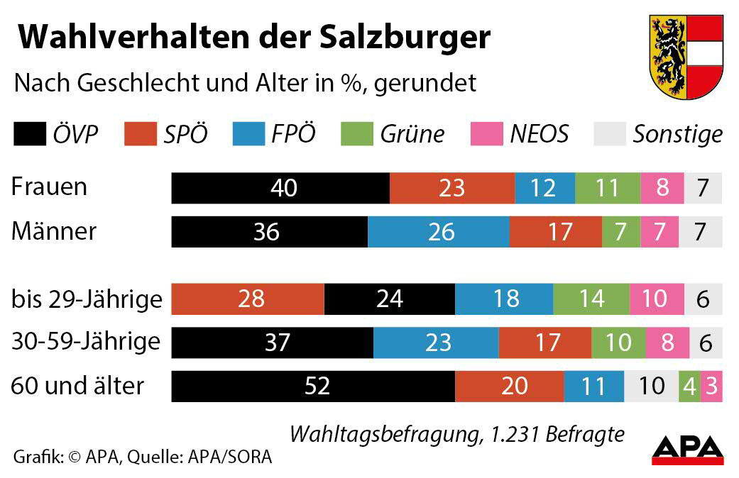 APALandtagswahl-in-Salzburg.jpg