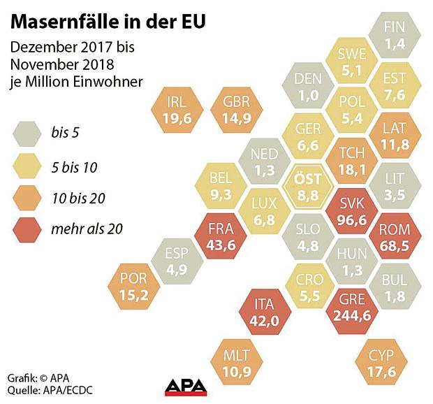 Masernfälle in der EU