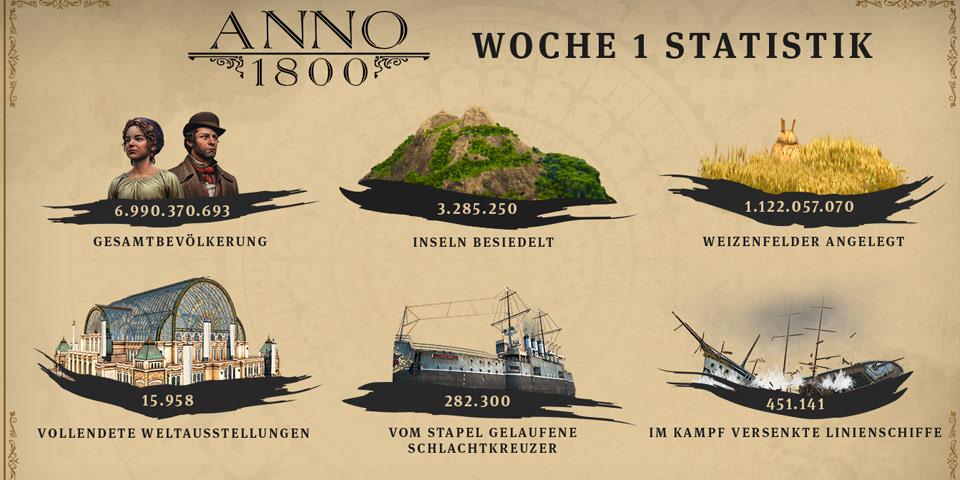Anno1800_Erste_Woche-grafik.jpg