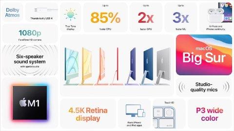 Apple Spring Loaded 2021 Keynote15.jpg