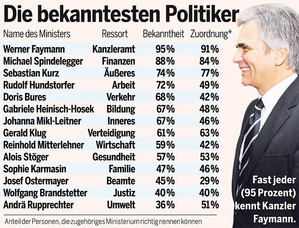 Politiker