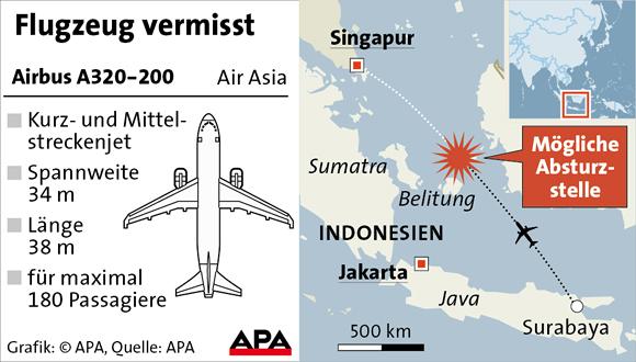 QZ8501_Grafik