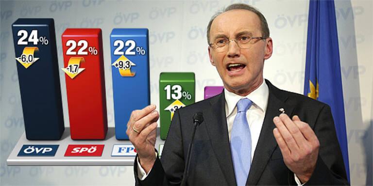 EU-Wahl: ÖVP auf Platz 1 vor Strache