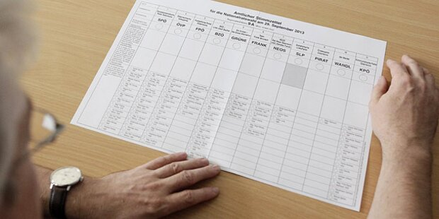 Jeder siebte Wiener wählt mit Wahlkarte