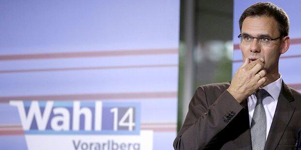 Vorarlberg-Wahl: Die Wählerstromanalyse