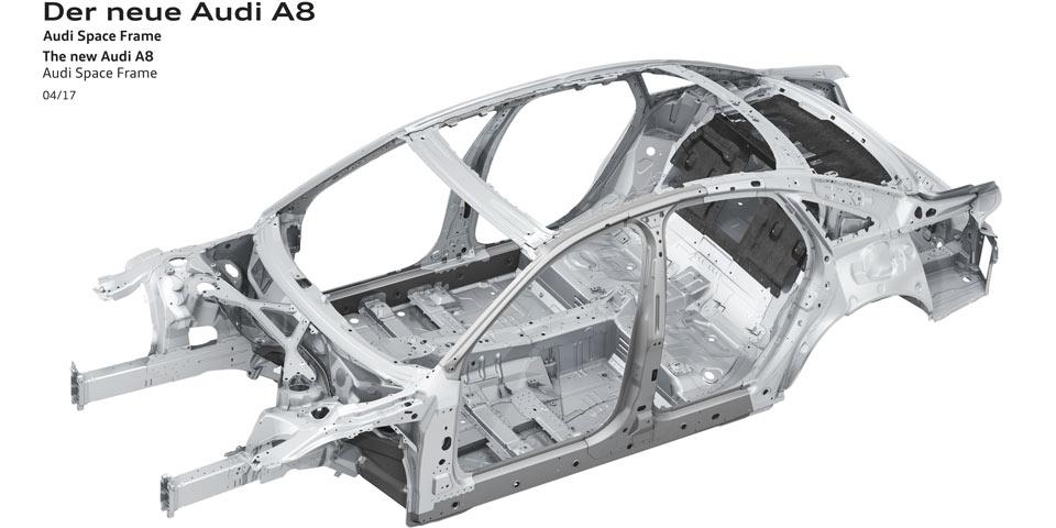 Audi_A8-2017-spaceframe.jpg