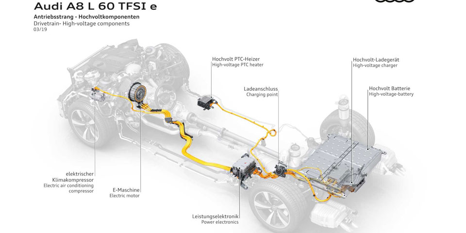 Audi_A8_plug-in-2020-of2.jpg
