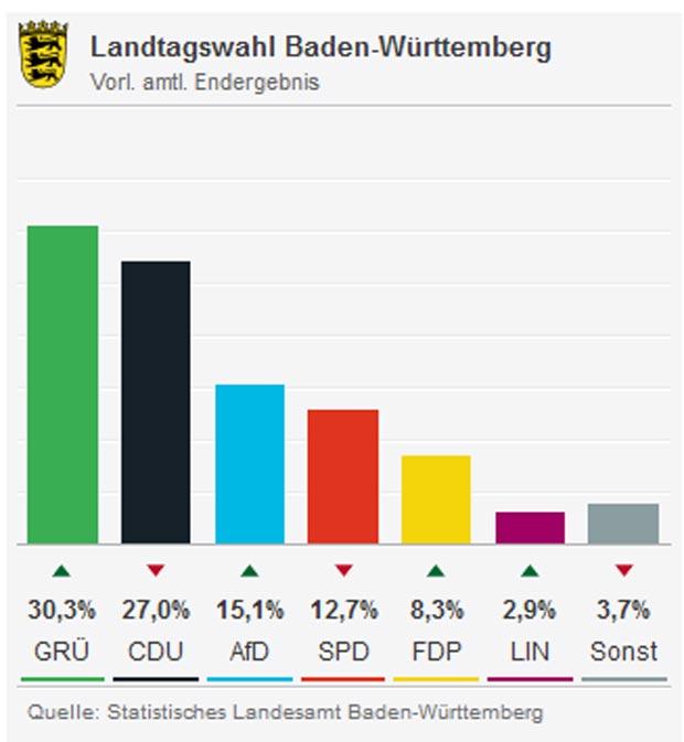 Baden-württemberg.jpg