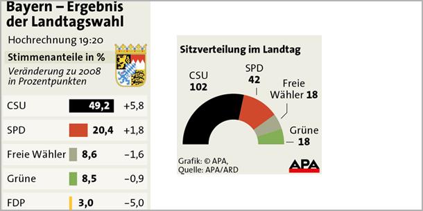 Bayern_Wahl.jpg