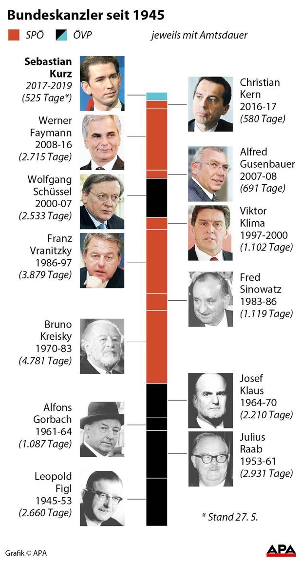 Bundeskanzler-seit-1945-=.jpg