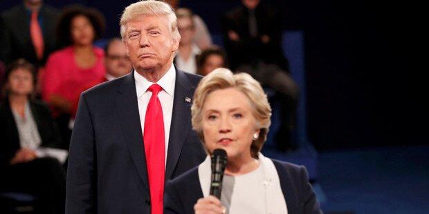 Trump zieht an Hillary vorbei