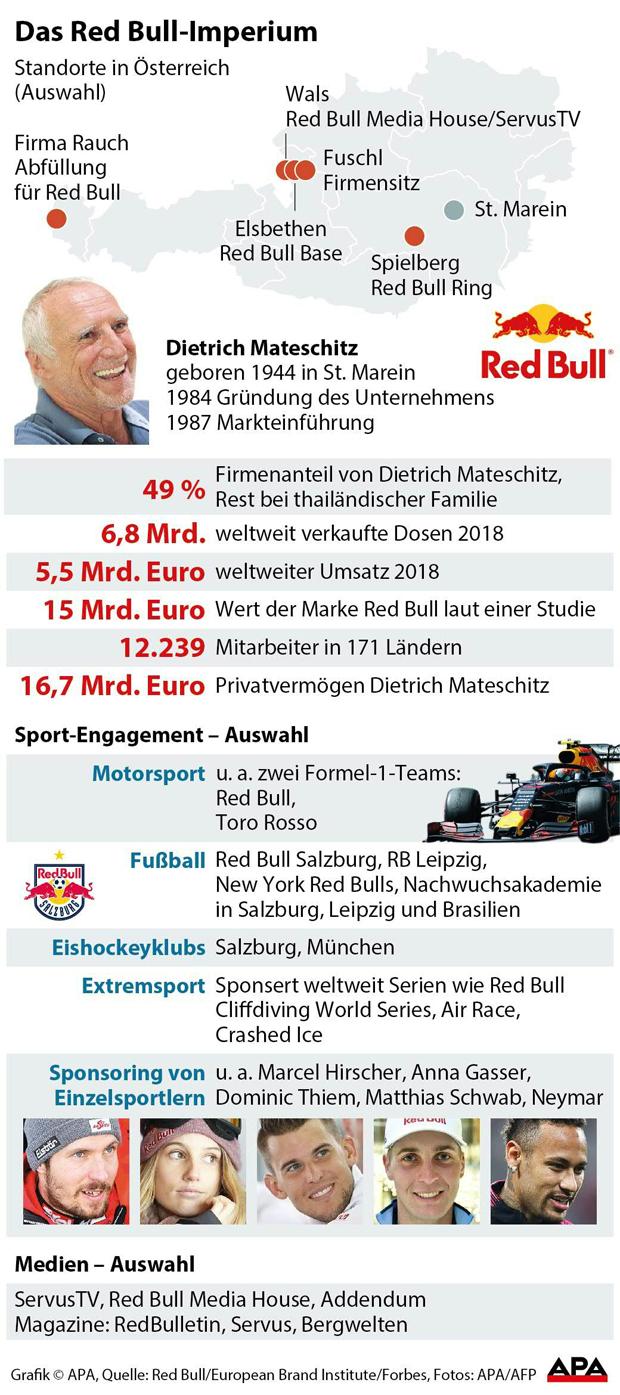 Das-Red-Bull-Imperium-=.jpg