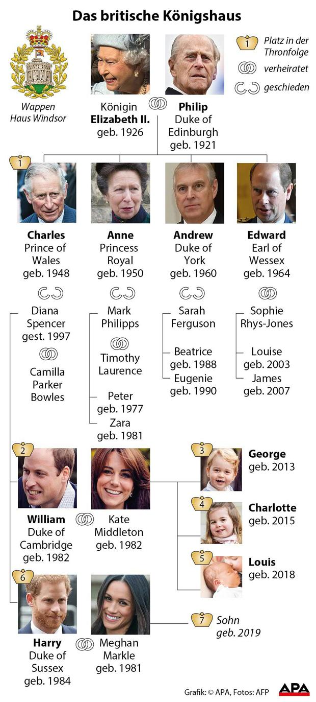 Das-britische-Königshaus-=.jpg