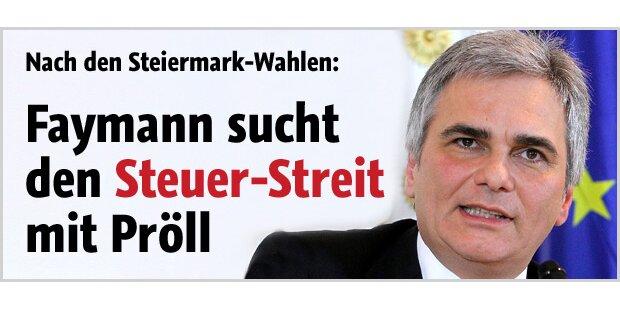 SPÖ schaltet jetzt auf hart