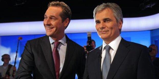 SPÖ und FPÖ auf Platz 1, ÖVP verliert weiter