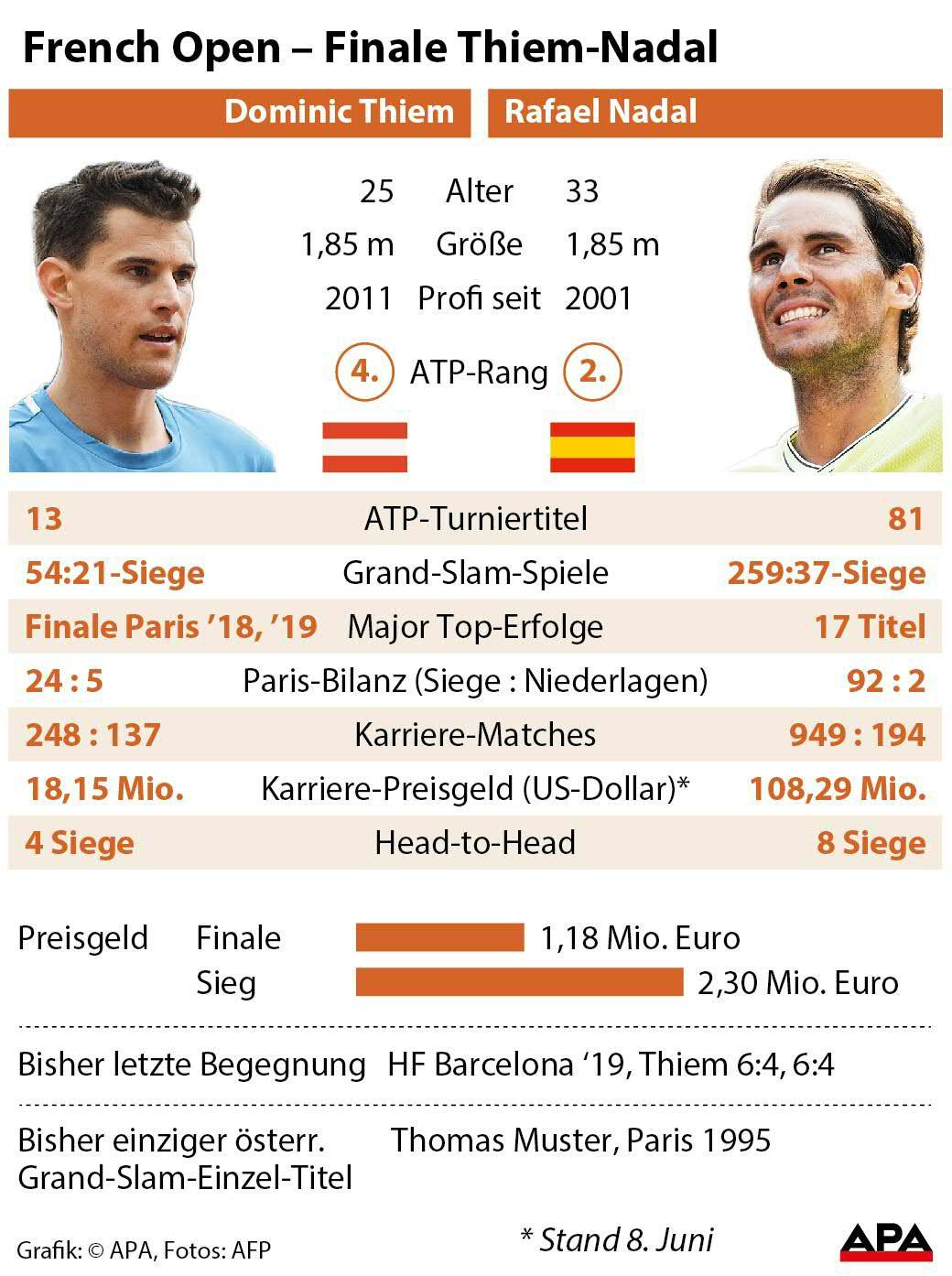 French-Open---Finale-Thiem-.jpg