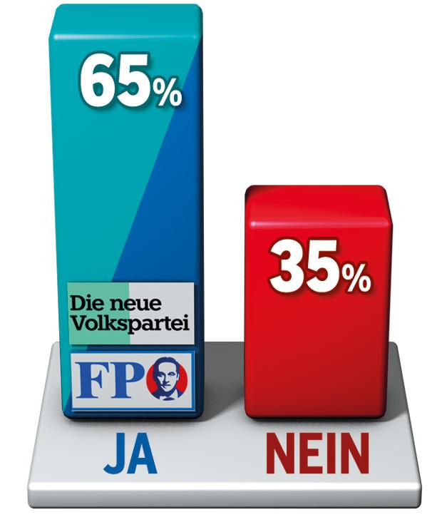 GRAFIK_Koalition.jpg