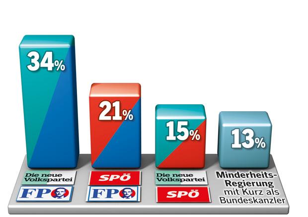 GRAFIK_Koalitionen.jpg