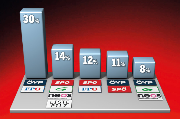 GRAFIK_Koalitionsfrage.jpg