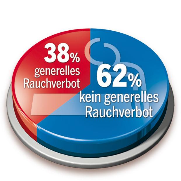 GRAFIK_Rauchverbot.jpg