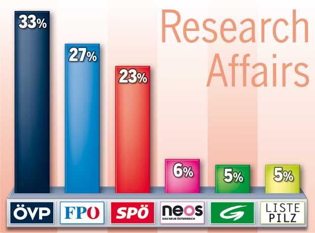 GRAFIK_ResearchAffairs.jpg