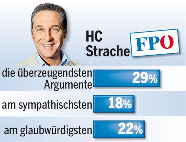 GRAFIK_Strache.jpg