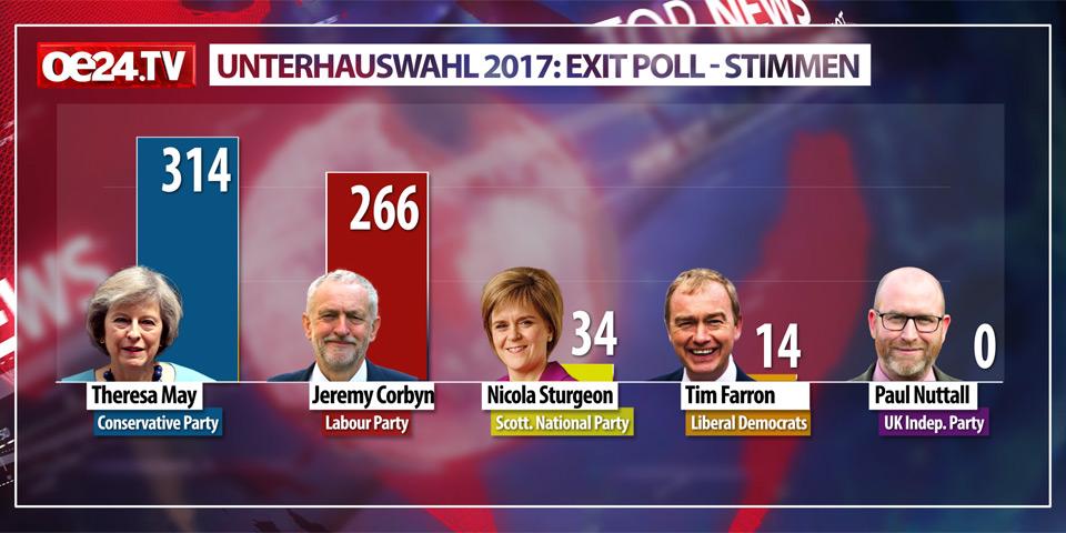 G_170608_GBWAHL_Wahlen_Exit.jpg