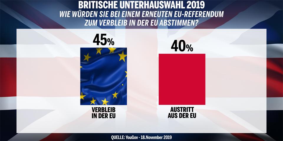 G_UKWAHL_Brexit_Umfrage-(0-.jpg