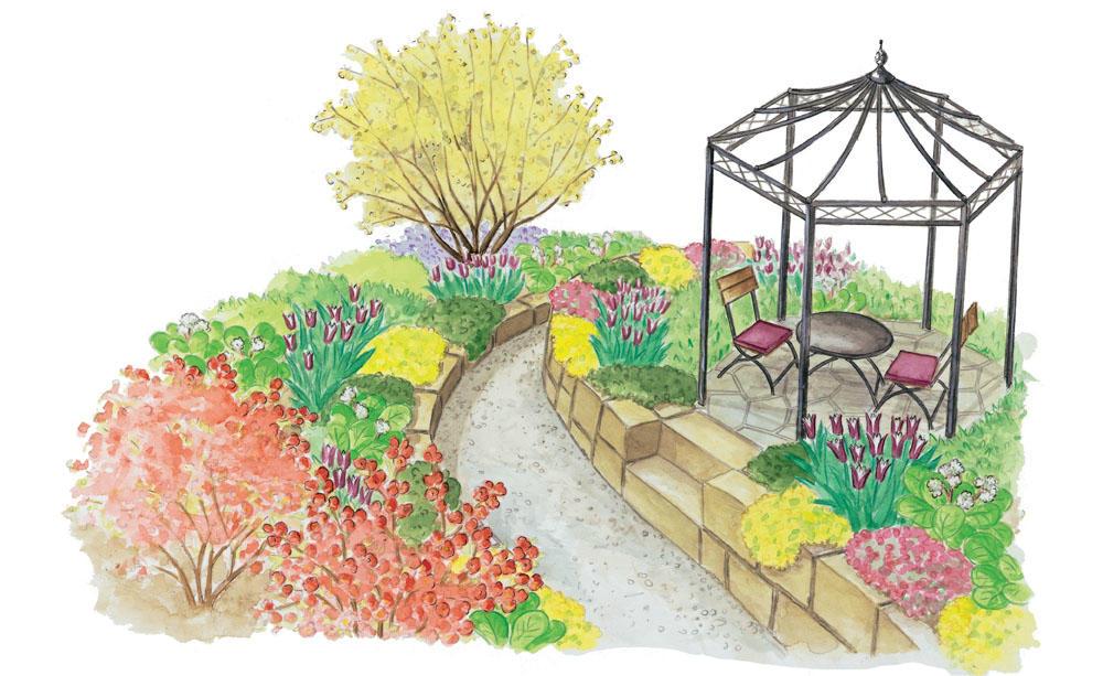 Garten - Garten-CH - Gartenanlage - Illu