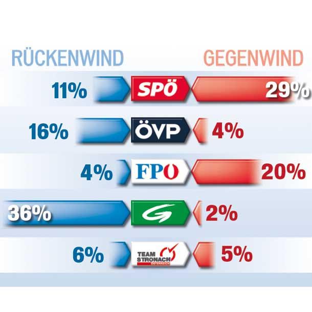 Grafik_Rueckenwind.jpg
