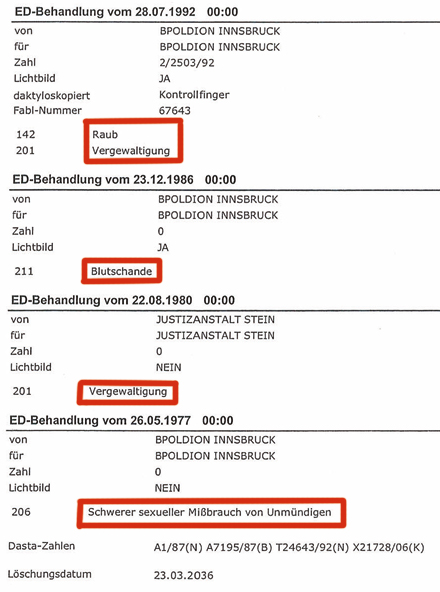 Strafregister Erwin K. (54) / Anita-Mord / Ziehvater