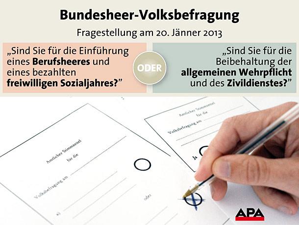 Bundesheer Befragung