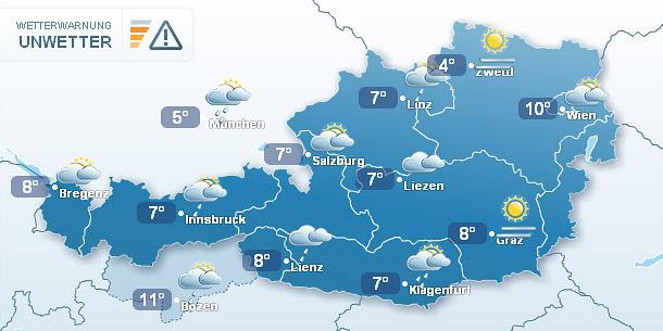 Wetter 9