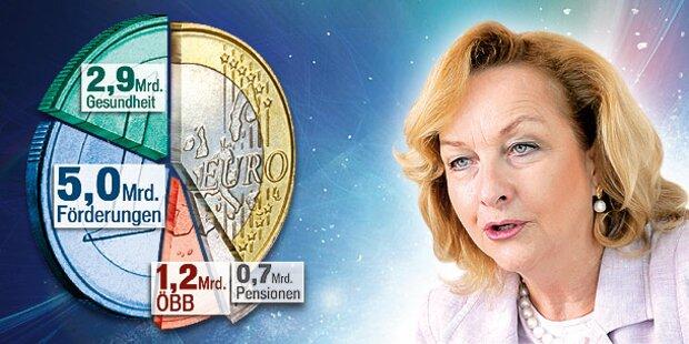 So spart Österreich 15 Milliarden