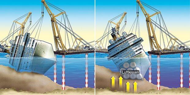 So wird das Wrack der Concordia gehoben