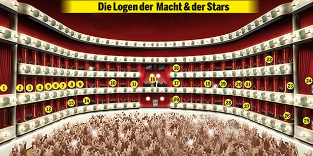 Opernball-Logen: Wer wo sitzen wird