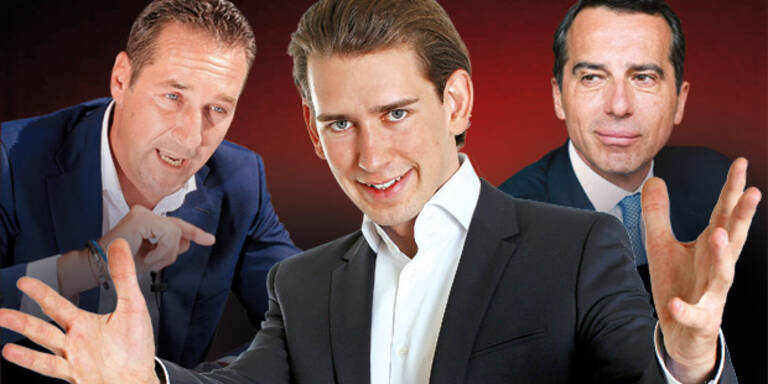 Umfrage: ÖVP top, SPÖ & FPÖ im Minus