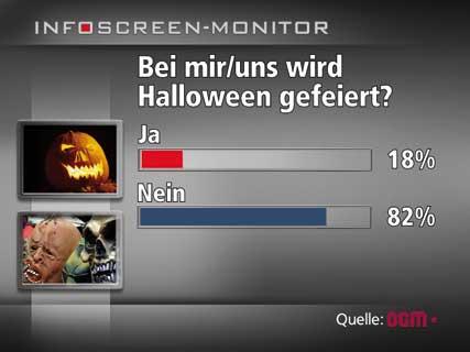 Halloween_Feier