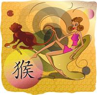 Horoskop_Affe