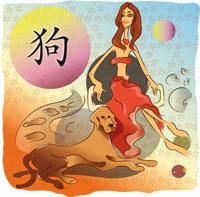 Horoskop_Hund