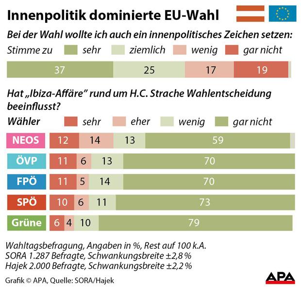 Innenpolitik-dominierte-EU-.jpg
