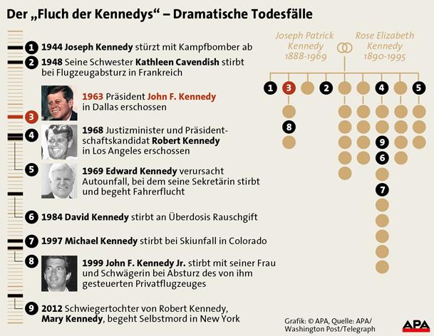 Kenney_Grafik1.jpg