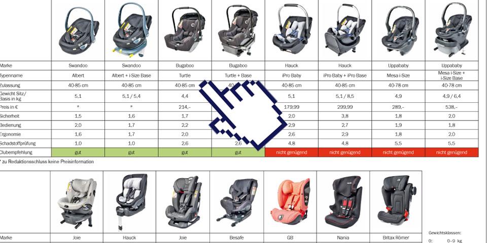 Kindersitztest-Oktober-klei.jpg