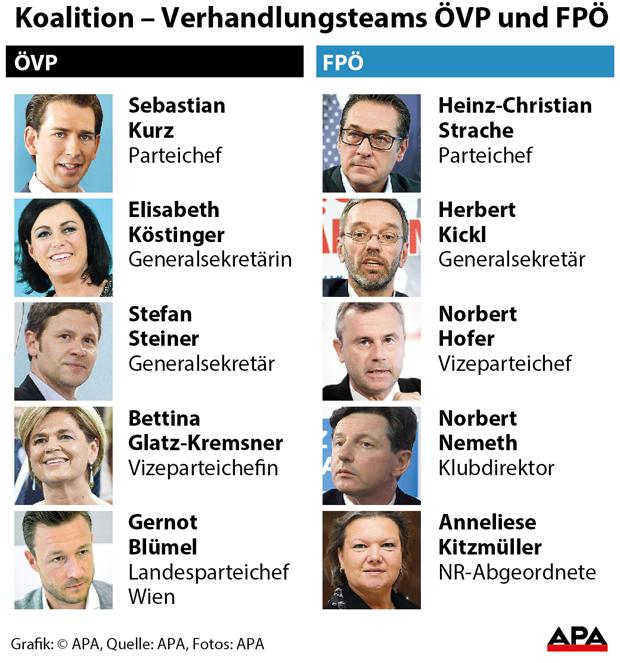 Koalition--Verhandlungsteam.jpg